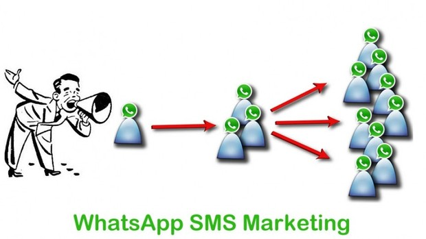 Wahtsapp Marketing